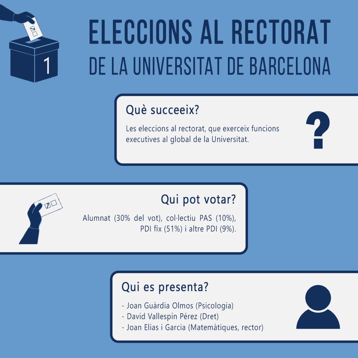 infografia-rector-1