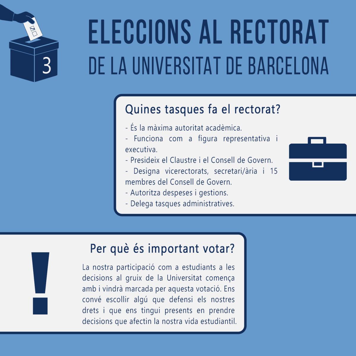 infografia-rector-3